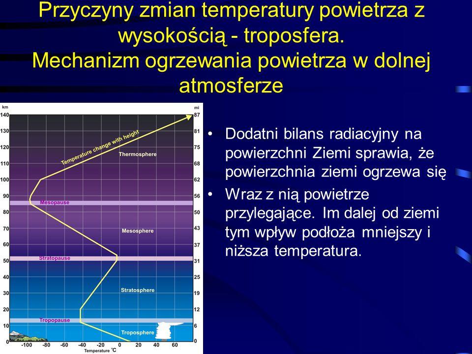 Przyczyny zmian temperatury powietrza z wysokością - troposfera. Mechanizm ogrzewania powietrza w dolnej atmosferze Dodatni bilans radiacyjny na powie