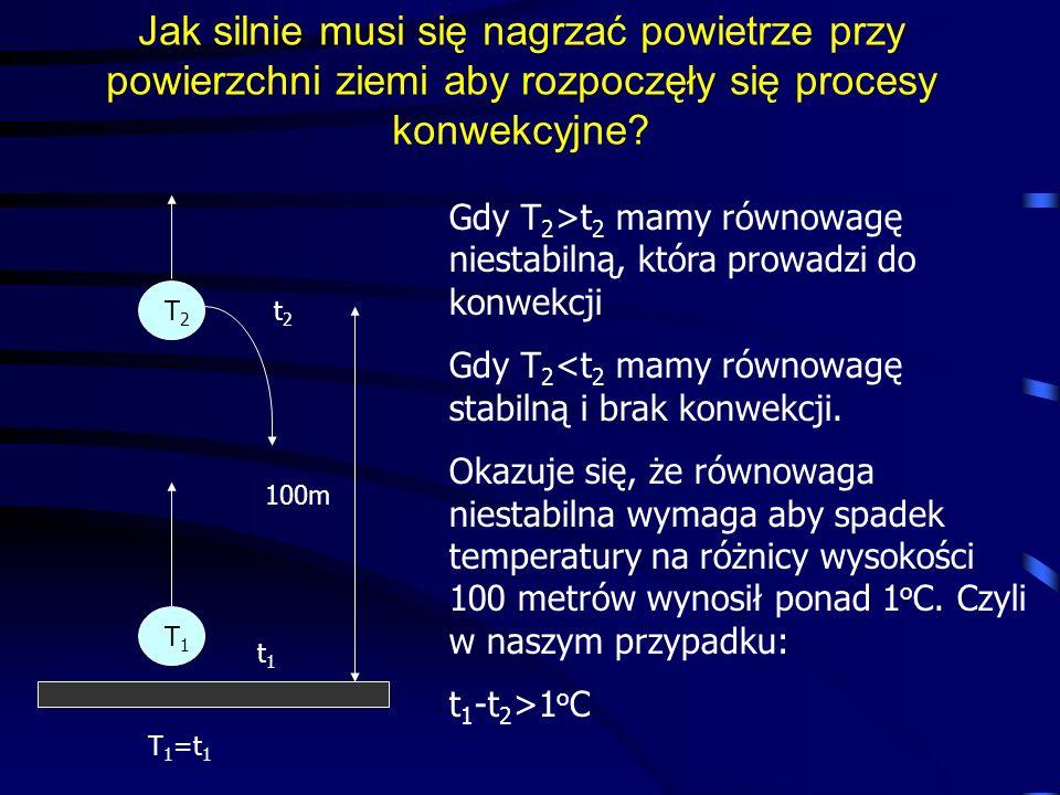 Jak silnie musi się nagrzać powietrze przy powierzchni ziemi aby rozpoczęły się procesy konwekcyjne? t1t1 t2t2 T1T1 T2T2 100m Gdy T 2 >t 2 mamy równow