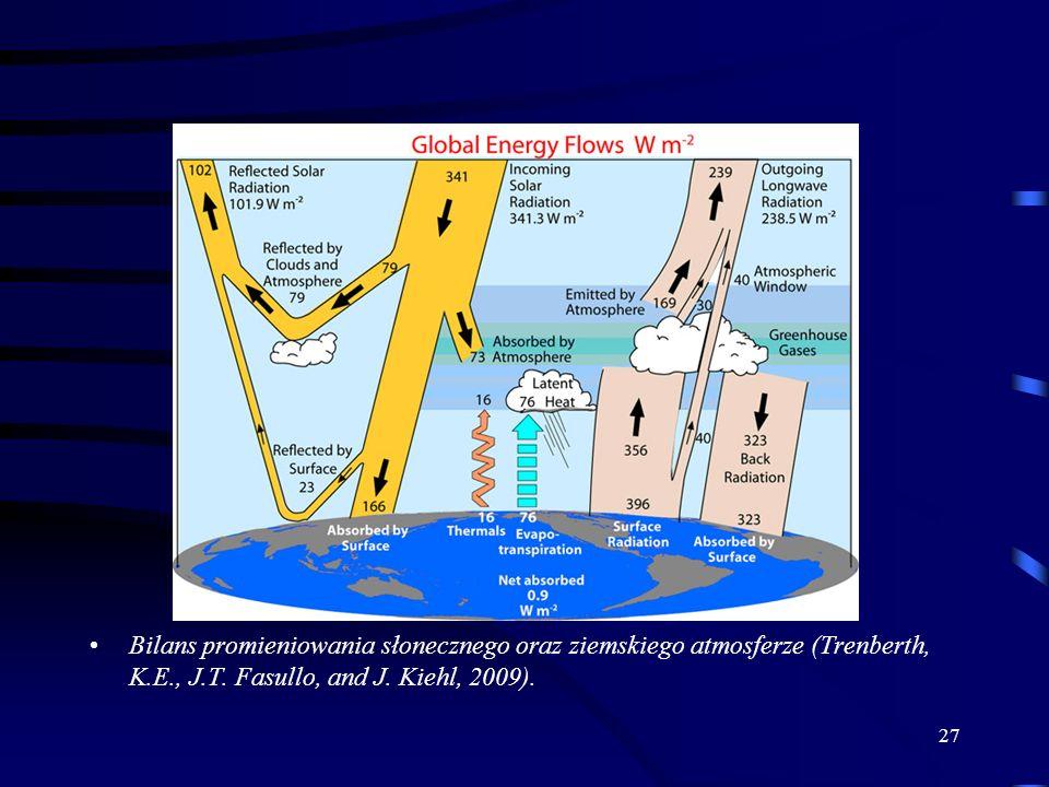 Bilans promieniowania słonecznego oraz ziemskiego atmosferze (Trenberth, K.E., J.T. Fasullo, and J. Kiehl, 2009). 27