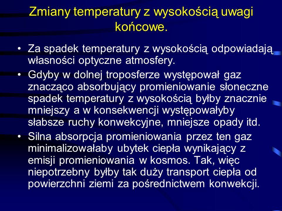 Zmiany temperatury z wysokością uwagi końcowe. Za spadek temperatury z wysokością odpowiadają własności optyczne atmosfery. Gdyby w dolnej troposferze