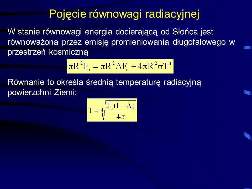 Pojęcie równowagi radiacyjnej W stanie równowagi energia docierającą od Słońca jest równoważona przez emisję promieniowania długofalowego w przestrzeń