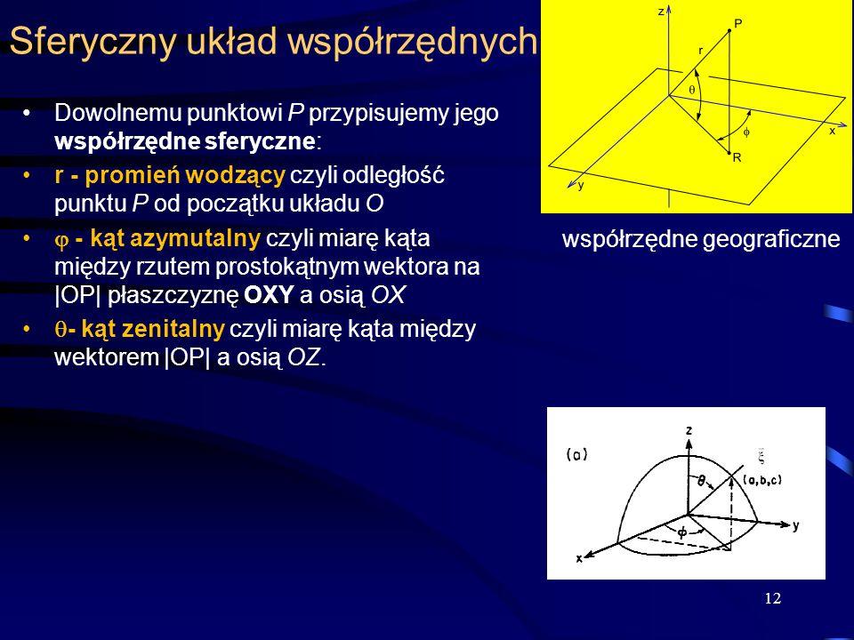 Sferyczny układ współrzędnych Dowolnemu punktowi P przypisujemy jego współrzędne sferyczne: r - promień wodzący czyli odległość punktu P od początku u