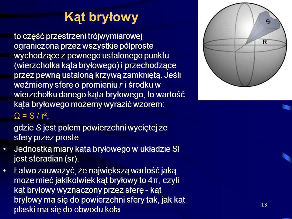 Kąt bryłowy to część przestrzeni trójwymiarowej ograniczona przez wszystkie półproste wychodzące z pewnego ustalonego punktu (wierzchołka kąta bryłowe