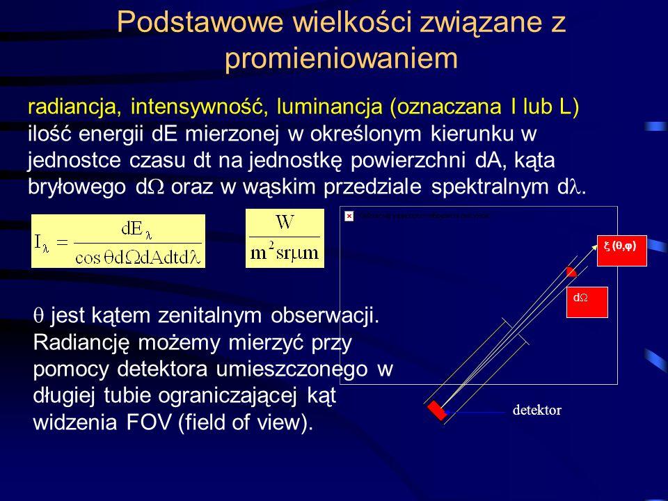 Podstawowe wielkości związane z promieniowaniem (, ) d radiancja, intensywność, luminancja (oznaczana I lub L) ilość energii dE mierzonej w określonym