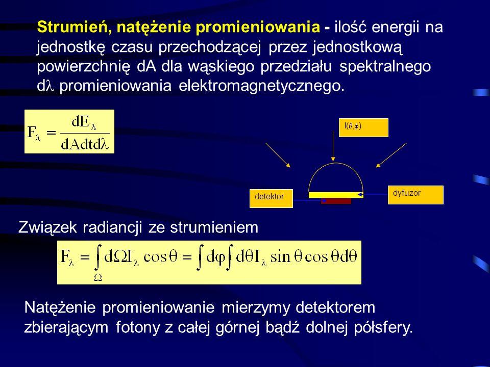 Strumień, natężenie promieniowania - ilość energii na jednostkę czasu przechodzącej przez jednostkową powierzchnię dA dla wąskiego przedziału spektral