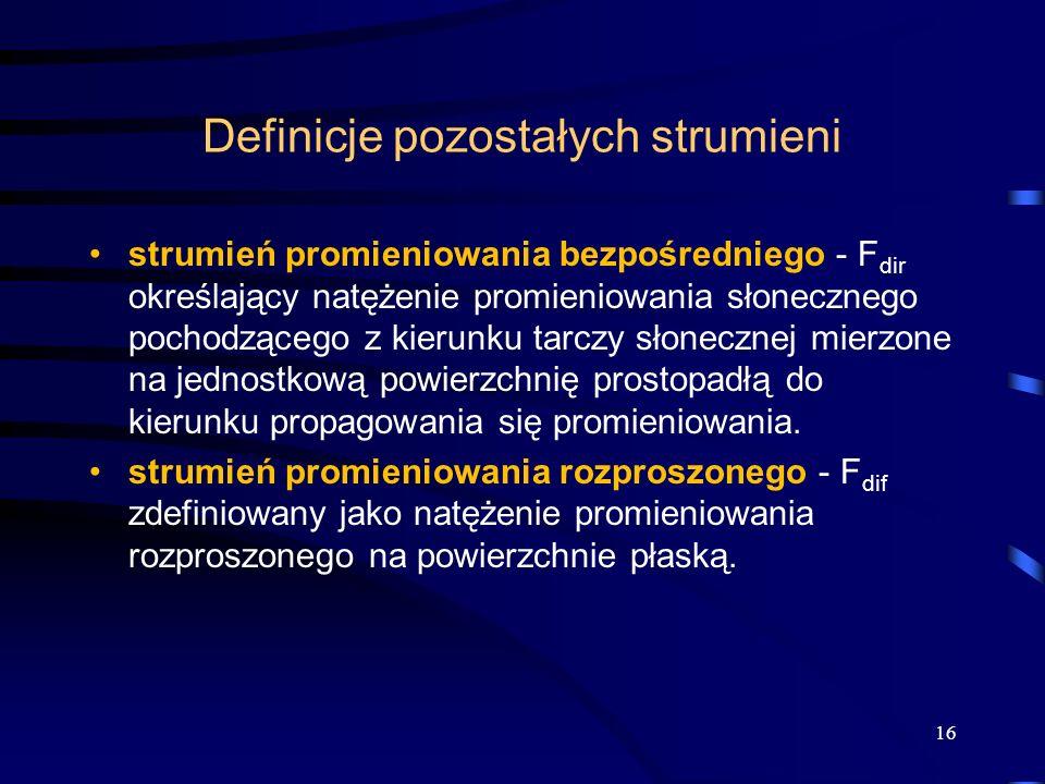 Definicje pozostałych strumieni 16 strumień promieniowania bezpośredniego - F dir określający natężenie promieniowania słonecznego pochodzącego z kier