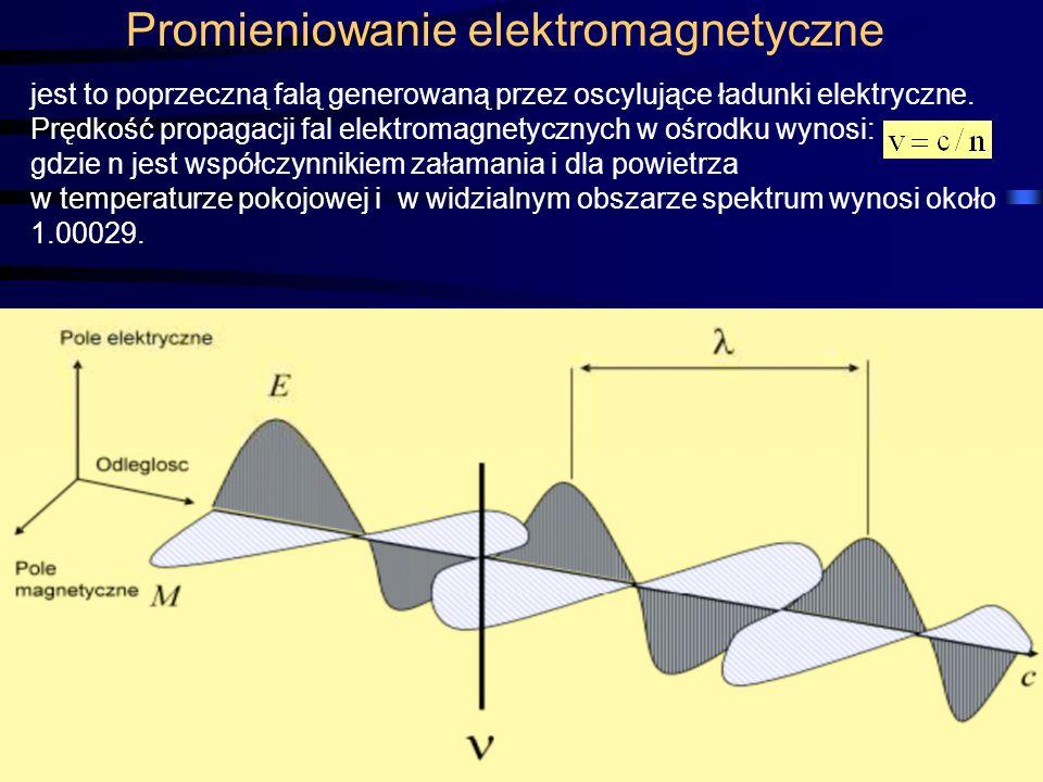 2 Promieniowanie elektromagnetyczne jest to poprzeczną falą generowaną przez oscylujące ładunki elektryczne. Prędkość propagacji fal elektromagnetyczn