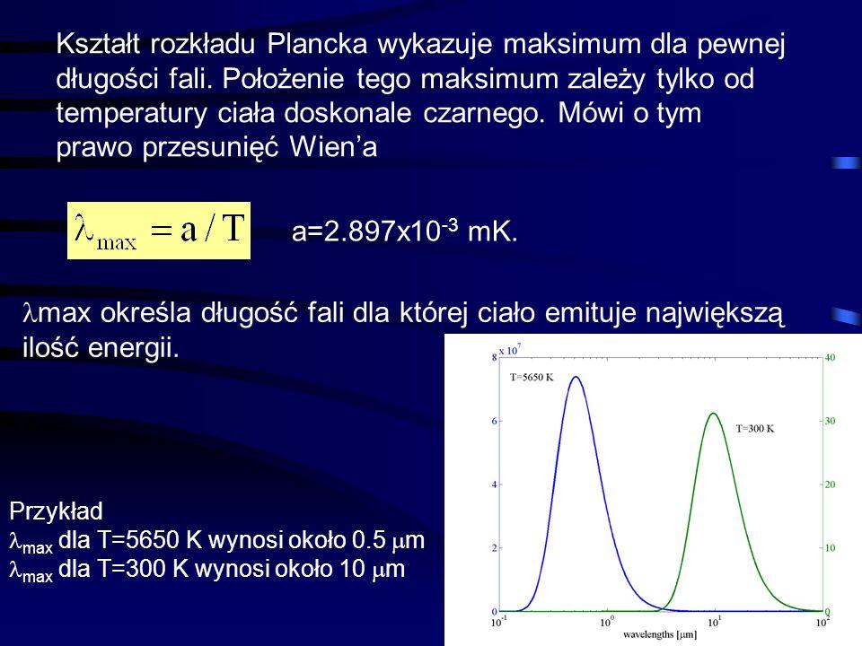 Kształt rozkładu Plancka wykazuje maksimum dla pewnej długości fali. Położenie tego maksimum zależy tylko od temperatury ciała doskonale czarnego. Mów