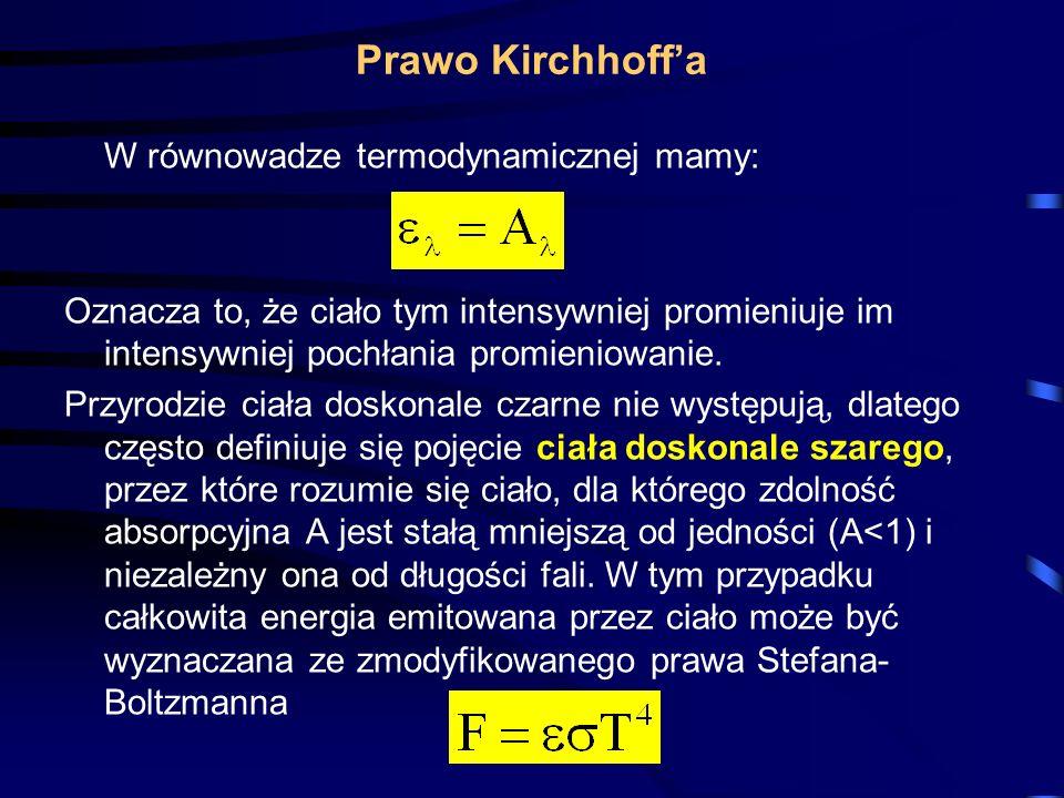 Prawo Kirchhoffa W równowadze termodynamicznej mamy: Oznacza to, że ciało tym intensywniej promieniuje im intensywniej pochłania promieniowanie. Przyr