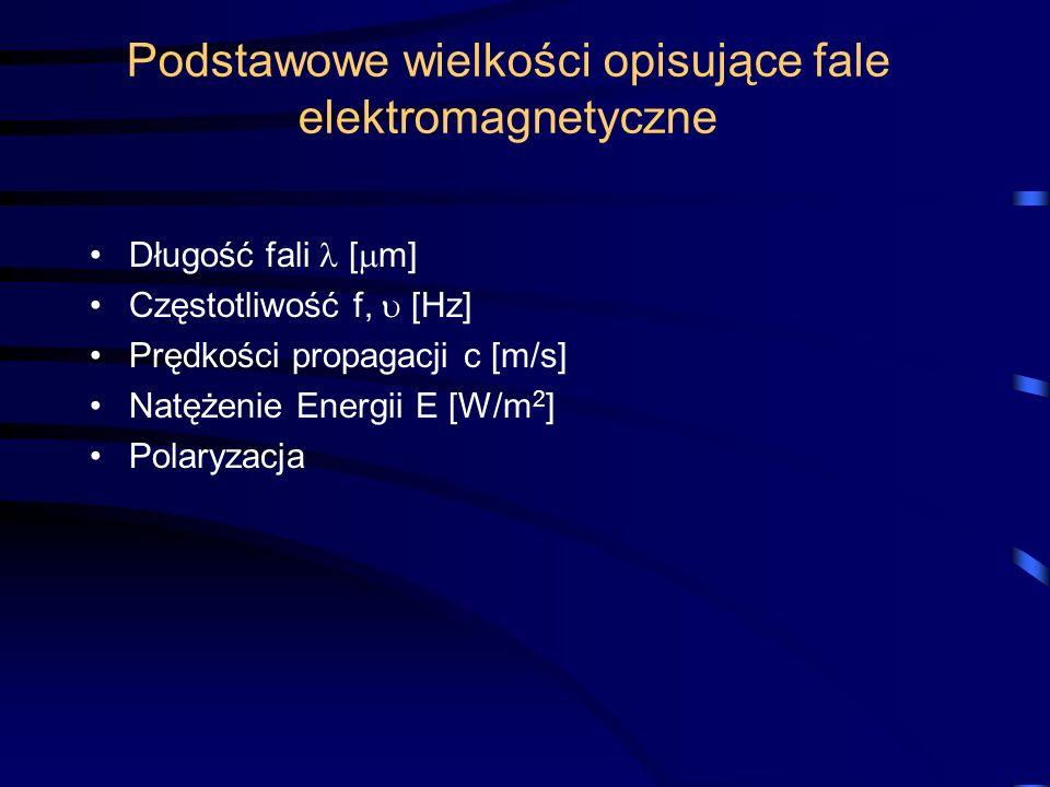Podstawowe wielkości opisujące fale elektromagnetyczne Długość fali [ m] Częstotliwość f, [Hz] Prędkości propagacji c [m/s] Natężenie Energii E [W/m 2