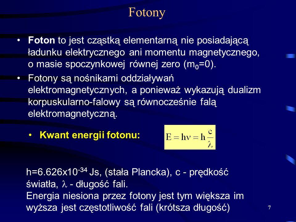 Fotony Foton to jest cząstką elementarną nie posiadającą ładunku elektrycznego ani momentu magnetycznego, o masie spoczynkowej równej zero (m 0 =0). F