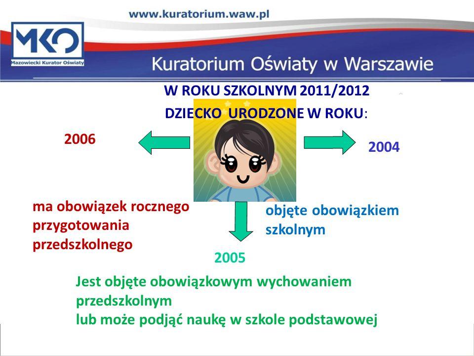 2006 2004 ma obowiązek rocznego jest objęte przygotowania przedszkolnego obowiązkiem szkolnym 2005 jest objęte obowiązkowym wychowaniem przedszkolnym lub może podjąć naukę w szkole podstawowej W ROKU SZKOLNYM 2011/2012 DZIECKO URODZONE W ROKU: 2006 2004 ma obowiązek rocznego przygotowania przedszkolnego objęte obowiązkiem szkolnym 2005 Jest objęte obowiązkowym wychowaniem przedszkolnym lub może podjąć naukę w szkole podstawowej