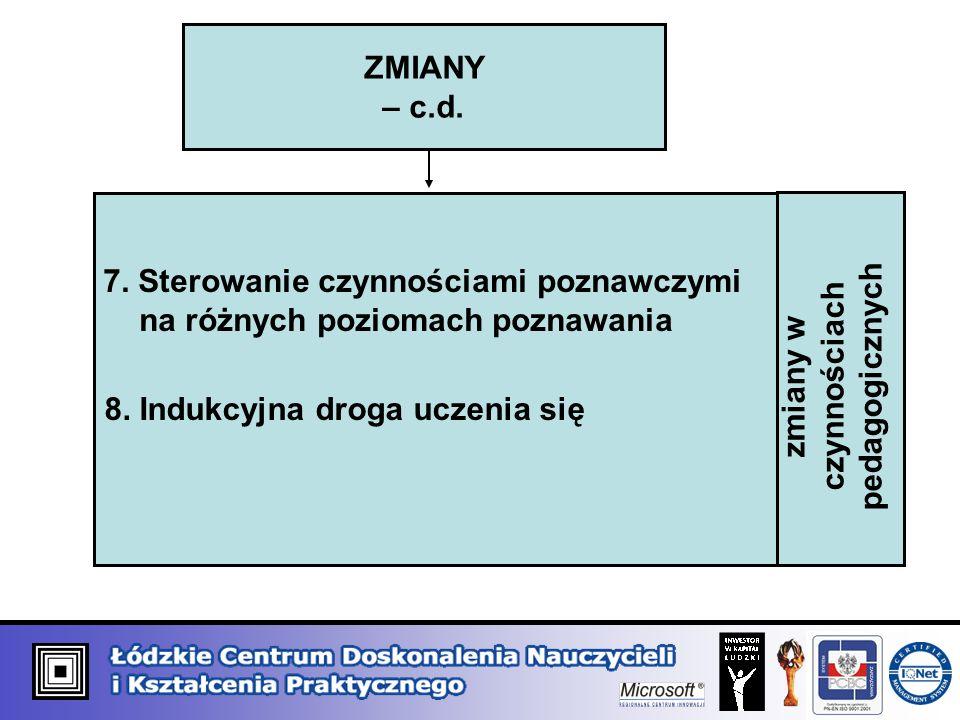 ZMIANY – c.d. 7. Sterowanie czynnościami poznawczymi na różnych poziomach poznawania 8. Indukcyjna droga uczenia się zmiany w czynnościach pedagogiczn