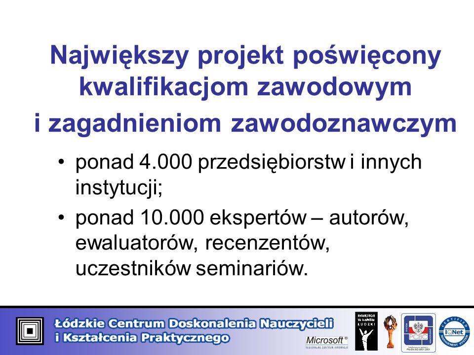 ZMIANY ZAWIADYWANE PRZEZ SKZ 1.Pracodawcy – partnerstwo 2.