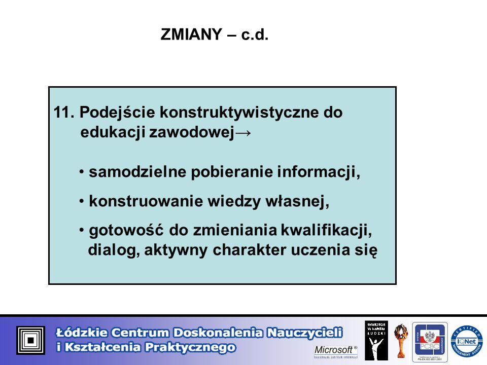 ZMIANY – c.d. 11. Podejście konstruktywistyczne do edukacji zawodowej samodzielne pobieranie informacji, konstruowanie wiedzy własnej, gotowość do zmi