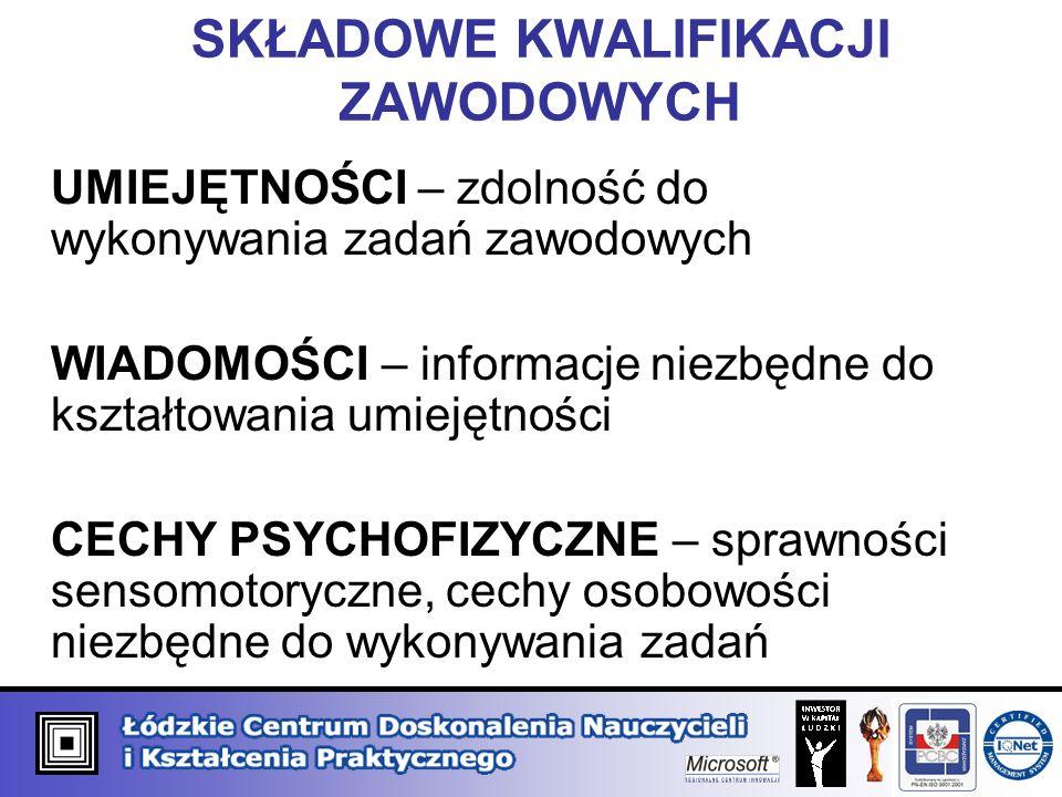 OPIS ZAWODU STANDARD KWALIFIKACJI ZAWODOWYCH ZADANIA ZAWODOWE Z 1, Z 2, Z 3 …..