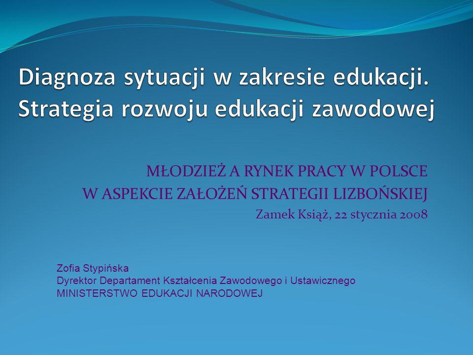 MŁODZIEŻ A RYNEK PRACY W POLSCE W ASPEKCIE ZAŁOŻEŃ STRATEGII LIZBOŃSKIEJ Zamek Książ, 22 stycznia 2008 Zofia Stypińska Dyrektor Departament Kształceni