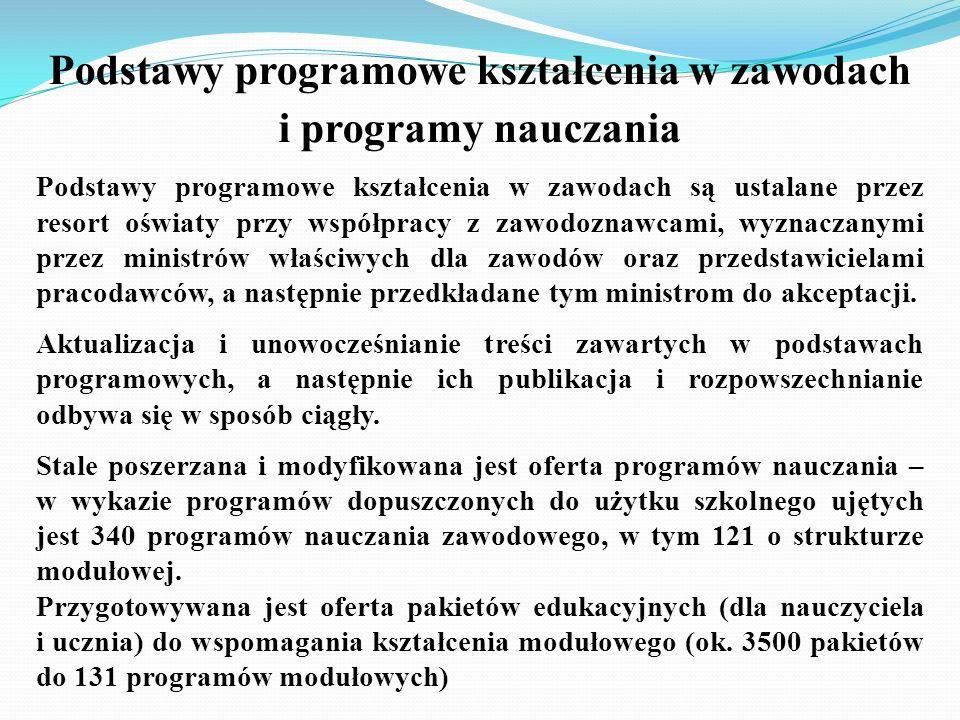 Podstawy programowe kształcenia w zawodach i programy nauczania Podstawy programowe kształcenia w zawodach są ustalane przez resort oświaty przy współ