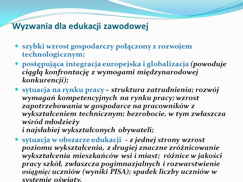 Wyzwania dla edukacji zawodowej szybki wzrost gospodarczy połączony z rozwojem technologicznym; postępująca integracja europejska i globalizacja (powo