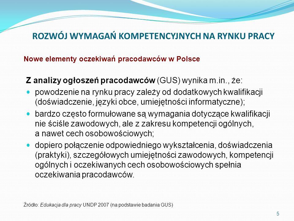 Rozwój systemu egzaminów zewnętrznych Projekty związane z rozwojem systemu egzamin ó w zawodowych będą realizowane w ramach – PO Kapitał Ludzki – Priorytet III działanie 3.2.