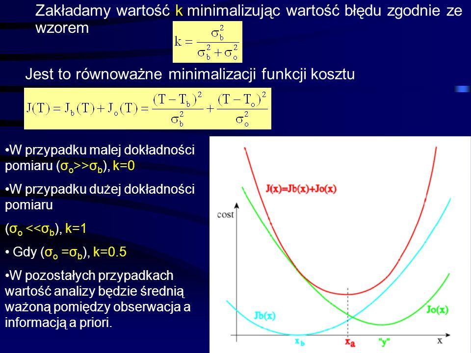 44 Zakładamy wartość k minimalizując wartość błędu zgodnie ze wzorem Jest to równoważne minimalizacji funkcji kosztu W przypadku malej dokładności pom