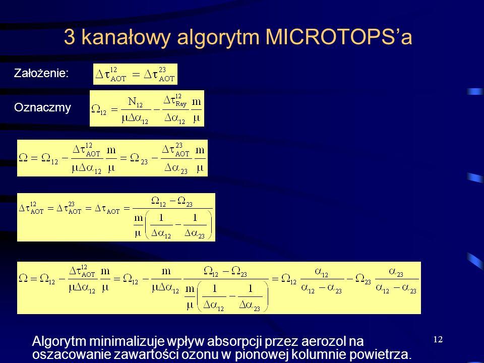 12 3 kanałowy algorytm MICROTOPSa Algorytm minimalizuje wpływ absorpcji przez aerozol na oszacowanie zawartości ozonu w pionowej kolumnie powietrza. Z