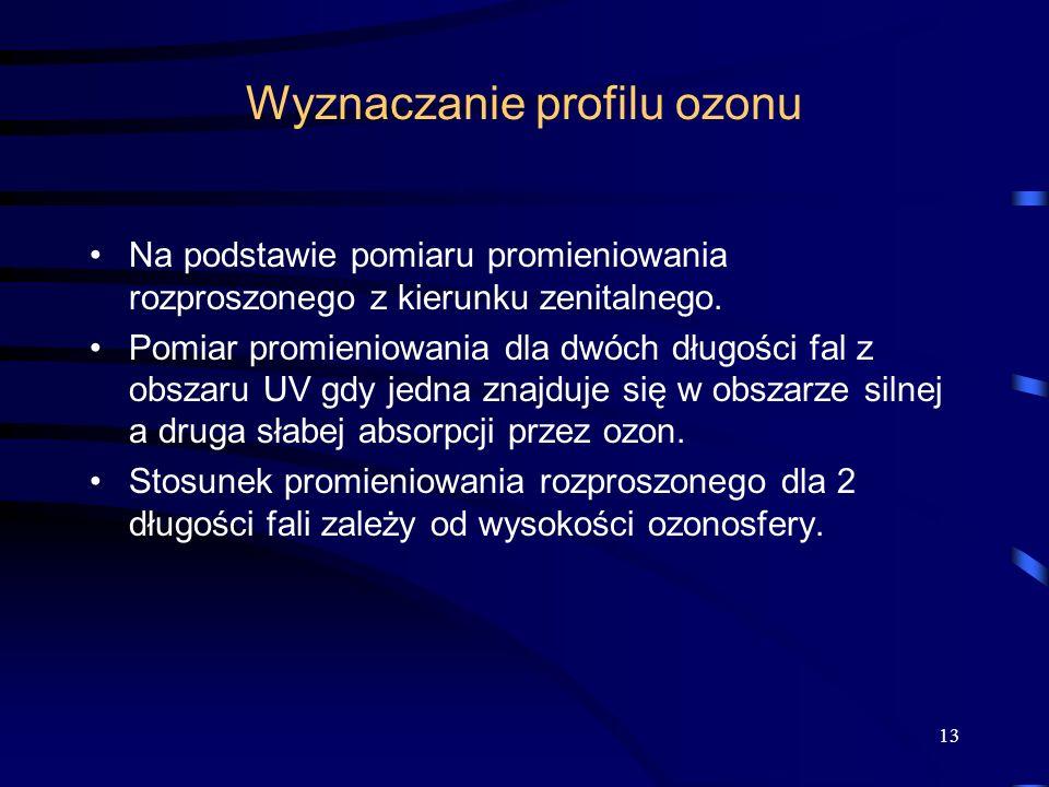 13 Wyznaczanie profilu ozonu Na podstawie pomiaru promieniowania rozproszonego z kierunku zenitalnego. Pomiar promieniowania dla dwóch długości fal z