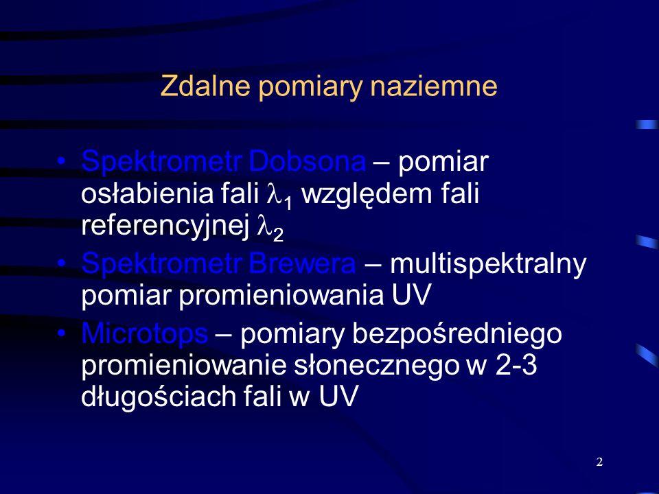 2 Zdalne pomiary naziemne Spektrometr Dobsona – pomiar osłabienia fali 1 względem fali referencyjnej 2 Spektrometr Brewera – multispektralny pomiar pr