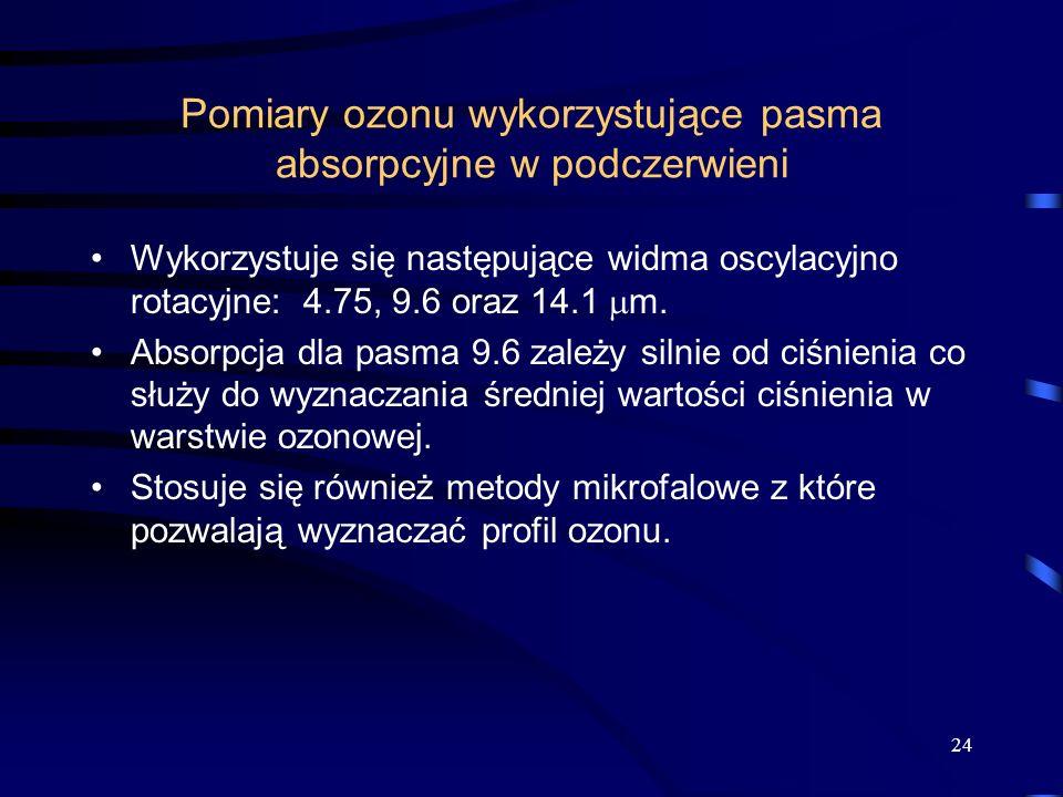 24 Pomiary ozonu wykorzystujące pasma absorpcyjne w podczerwieni Wykorzystuje się następujące widma oscylacyjno rotacyjne: 4.75, 9.6 oraz 14.1 m. Abso