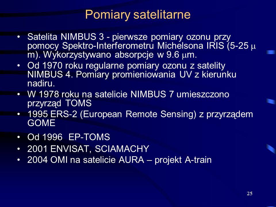 25 Pomiary satelitarne Satelita NIMBUS 3 - pierwsze pomiary ozonu przy pomocy Spektro-Interferometru Michelsona IRIS (5-25 m). Wykorzystywano absorpcj