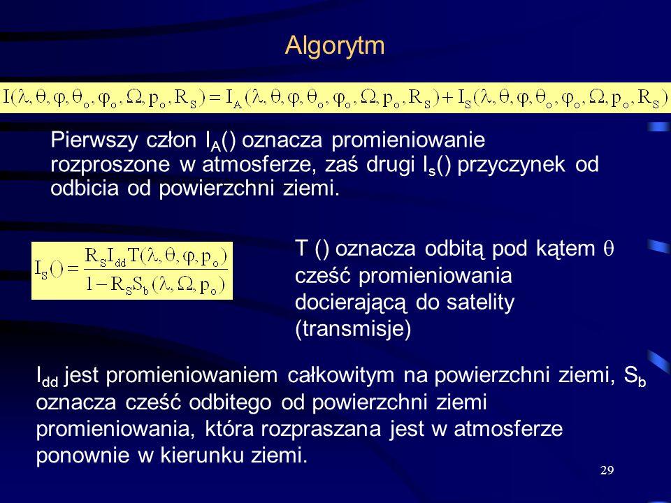 29 Algorytm Pierwszy człon I A () oznacza promieniowanie rozproszone w atmosferze, zaś drugi I s () przyczynek od odbicia od powierzchni ziemi. T () o