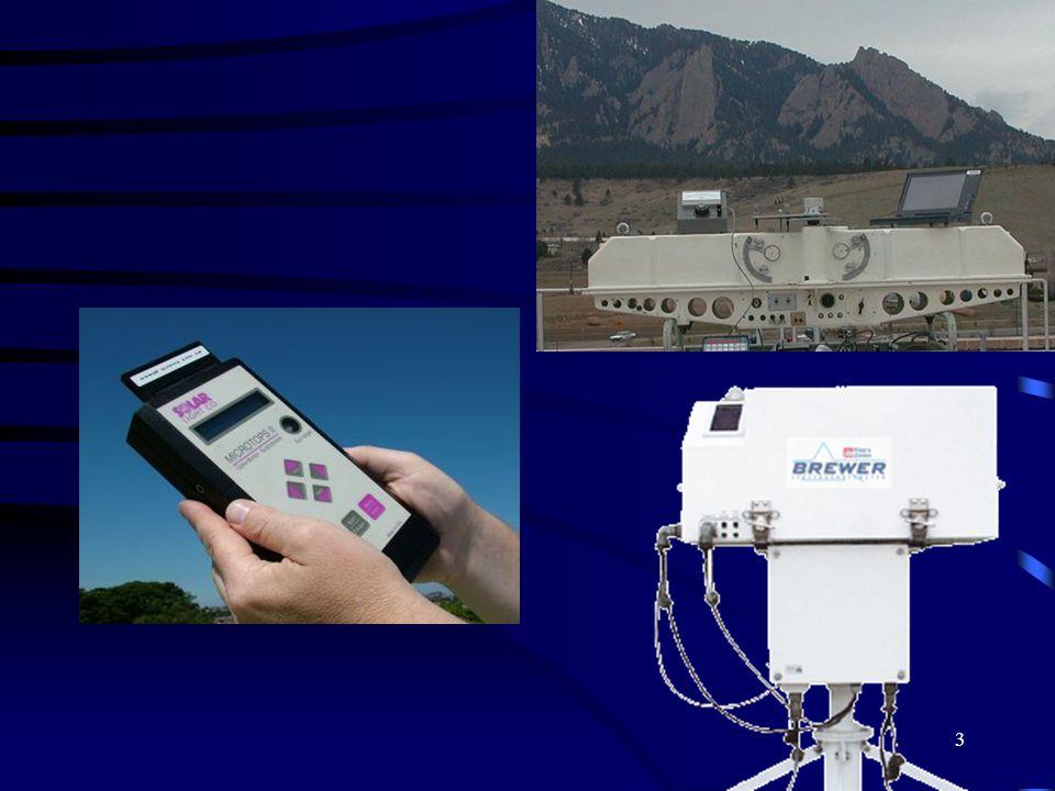 24 Pomiary ozonu wykorzystujące pasma absorpcyjne w podczerwieni Wykorzystuje się następujące widma oscylacyjno rotacyjne: 4.75, 9.6 oraz 14.1 m.