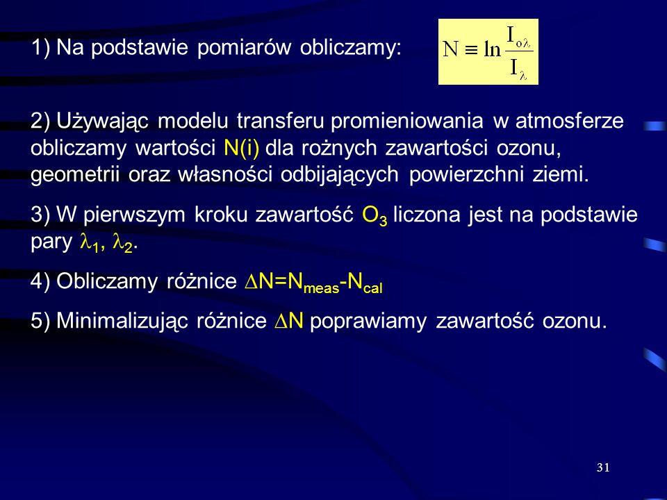 31 1) Na podstawie pomiarów obliczamy: 2) Używając modelu transferu promieniowania w atmosferze obliczamy wartości N(i) dla rożnych zawartości ozonu,