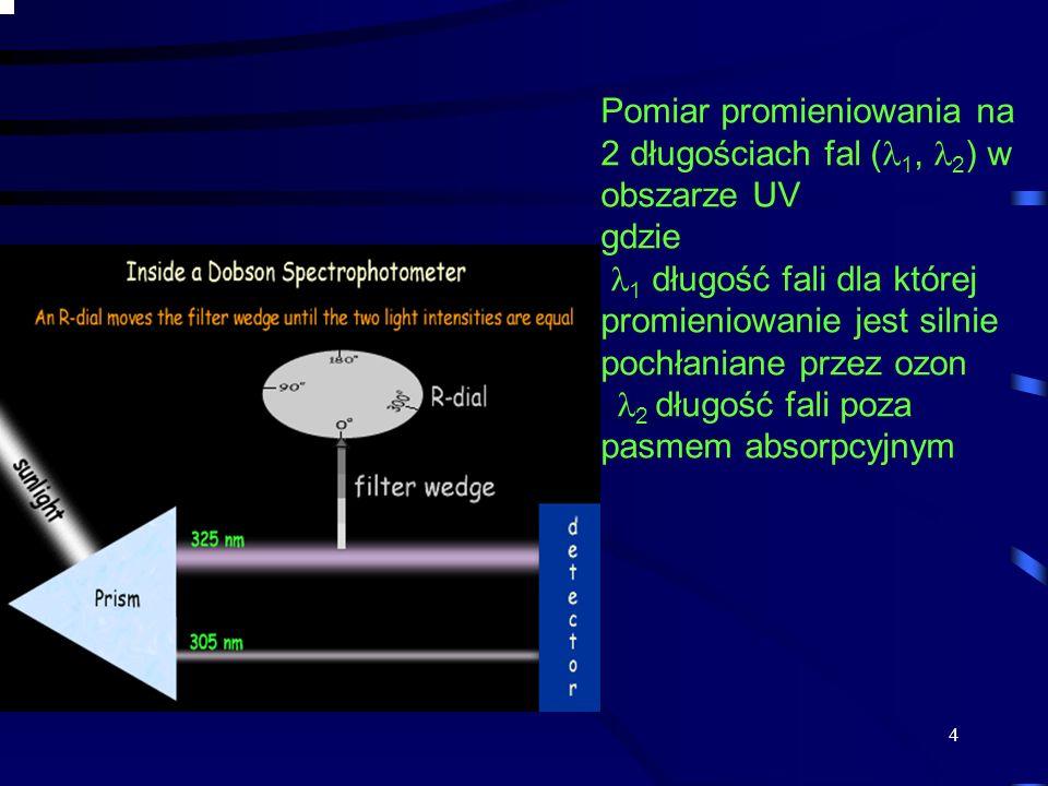 4 Pomiar promieniowania na 2 długościach fal ( 1, 2 ) w obszarze UV gdzie 1 długość fali dla której promieniowanie jest silnie pochłaniane przez ozon