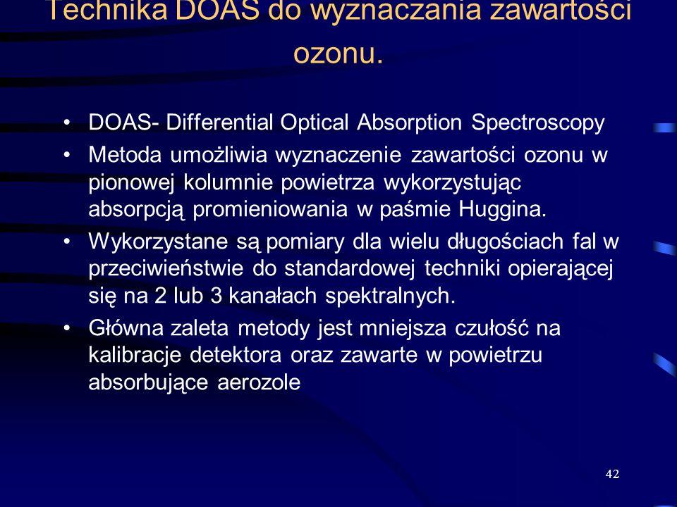 42 Technika DOAS do wyznaczania zawartości ozonu. DOAS- Differential Optical Absorption Spectroscopy Metoda umożliwia wyznaczenie zawartości ozonu w p