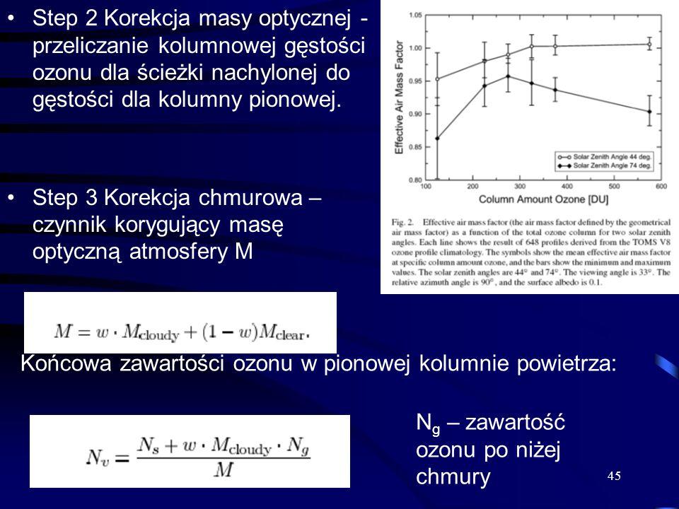 45 Step 2 Korekcja masy optycznej - przeliczanie kolumnowej gęstości ozonu dla ścieżki nachylonej do gęstości dla kolumny pionowej. Step 3 Korekcja ch