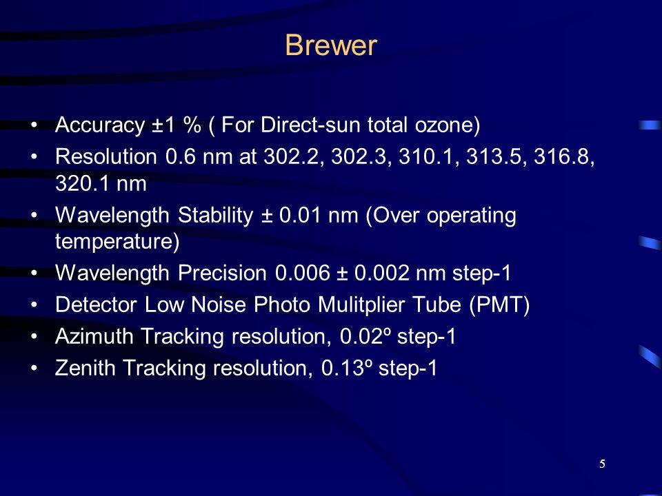 26 TOMS Pomiar promieniowania dla 6-ciu długości fali: 312.5, 317.5, 331.3, 339.9, 360.0, 380.0 nm.
