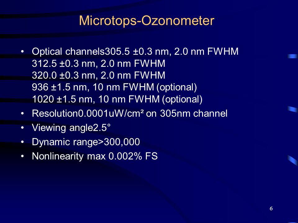 37 Source: CSIRO Atmospheric Research; Data NASA GSFC Code 916