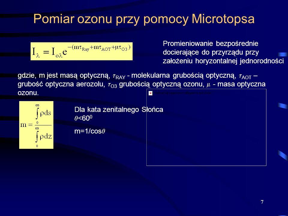 7 Pomiar ozonu przy pomocy Microtopsa Promieniowanie bezpośrednie docierające do przyrządu przy założeniu horyzontalnej jednorodności gdzie, m jest ma