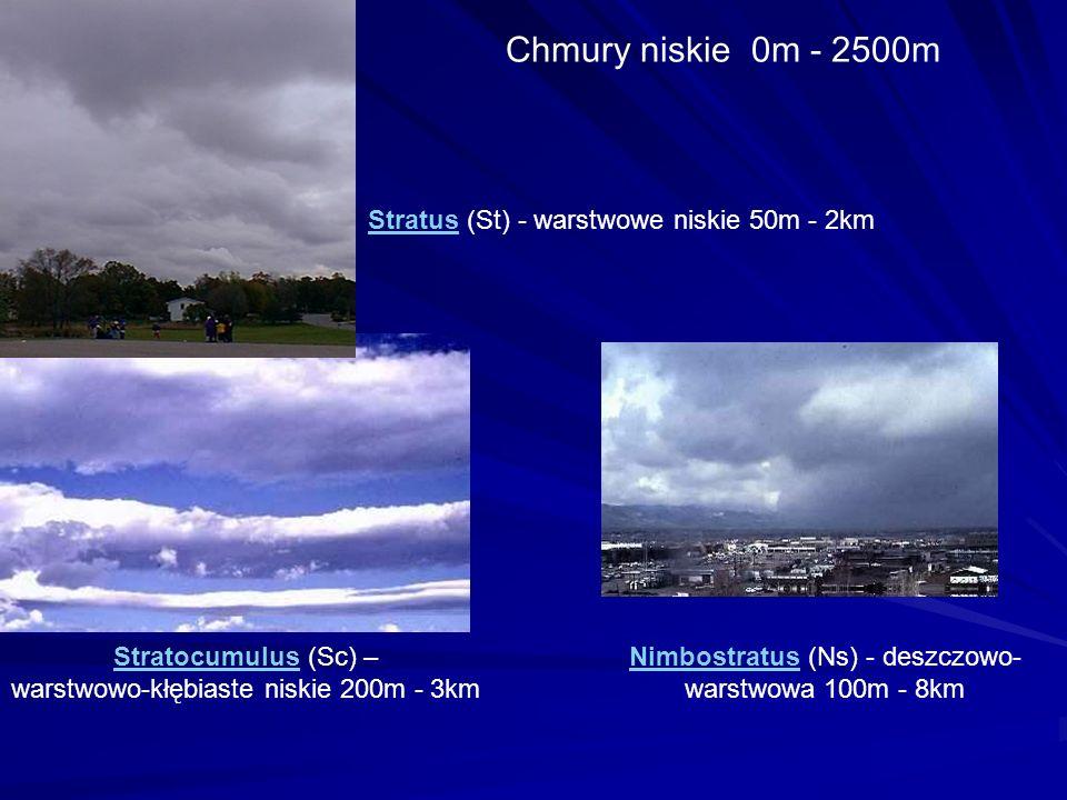 NimbostratusNimbostratus (Ns) - deszczowo- warstwowa 100m - 8km Chmury niskie 0m - 2500m StratocumulusStratocumulus (Sc) – warstwowo-kłębiaste niskie