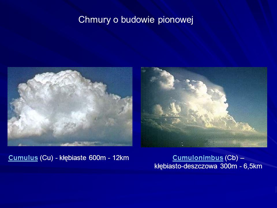 Chmury o budowie pionowej CumulusCumulus (Cu) - kłębiaste 600m - 12kmCumulonimbusCumulonimbus (Cb) – kłębiasto-deszczowa 300m - 6,5km
