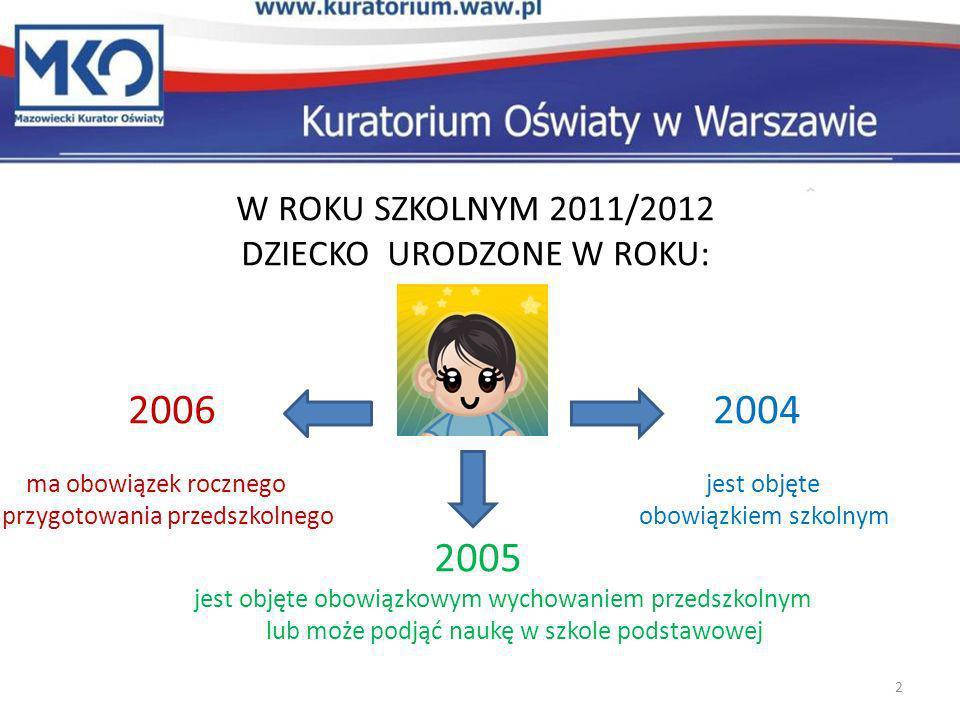 W ROKU SZKOLNYM 2011/2012 DZIECKO URODZONE W ROKU: 2006 2004 ma obowiązek rocznego jest objęte przygotowania przedszkolnego obowiązkiem szkolnym 2005 jest objęte obowiązkowym wychowaniem przedszkolnym lub może podjąć naukę w szkole podstawowej 2