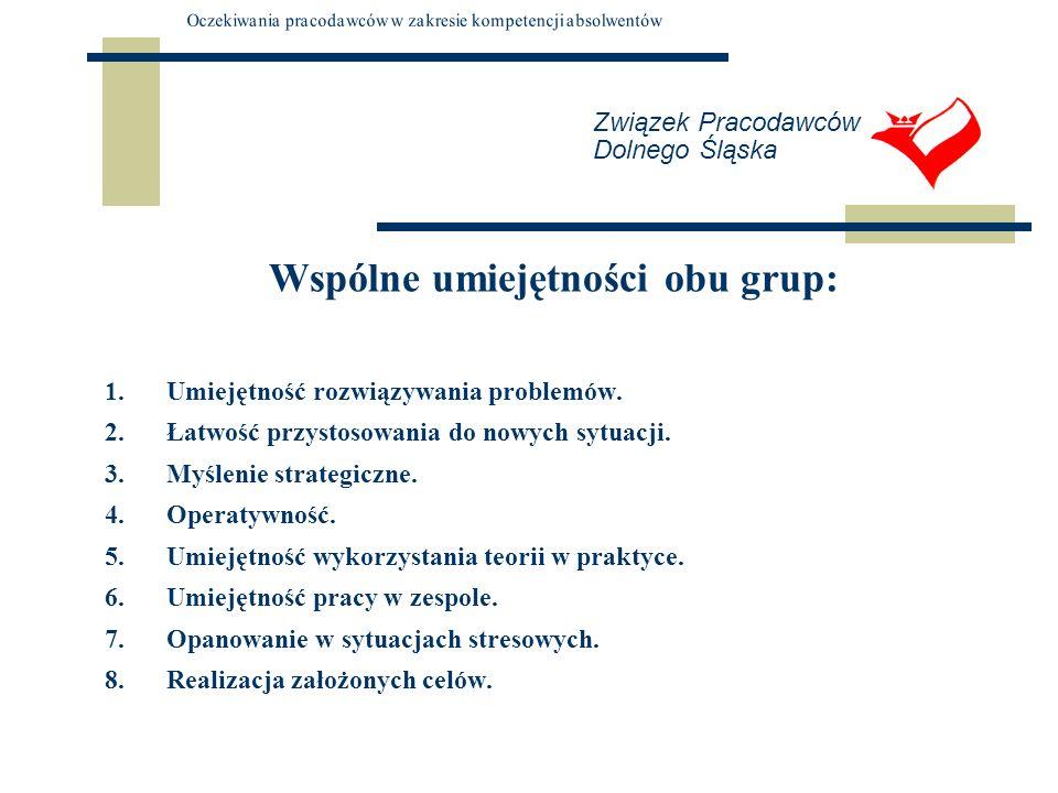 Związek Pracodawców Dolnego Śląska Wspólne umiejętności obu grup: 1.Umiejętność rozwiązywania problemów. 2.Łatwość przystosowania do nowych sytuacji.