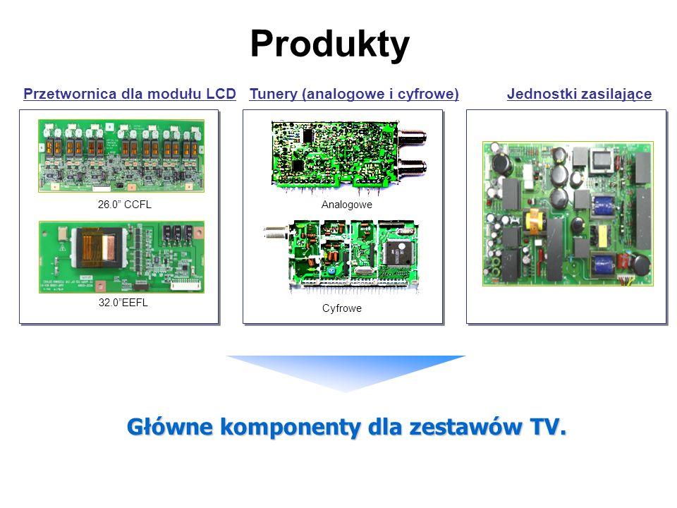 Produkty Przetwornica dla modułu LCD 26.0 CCFL 32.0EEFL Tunery (analogowe i cyfrowe) Analogowe Cyfrowe Jednostki zasilające Główne komponenty dla zest