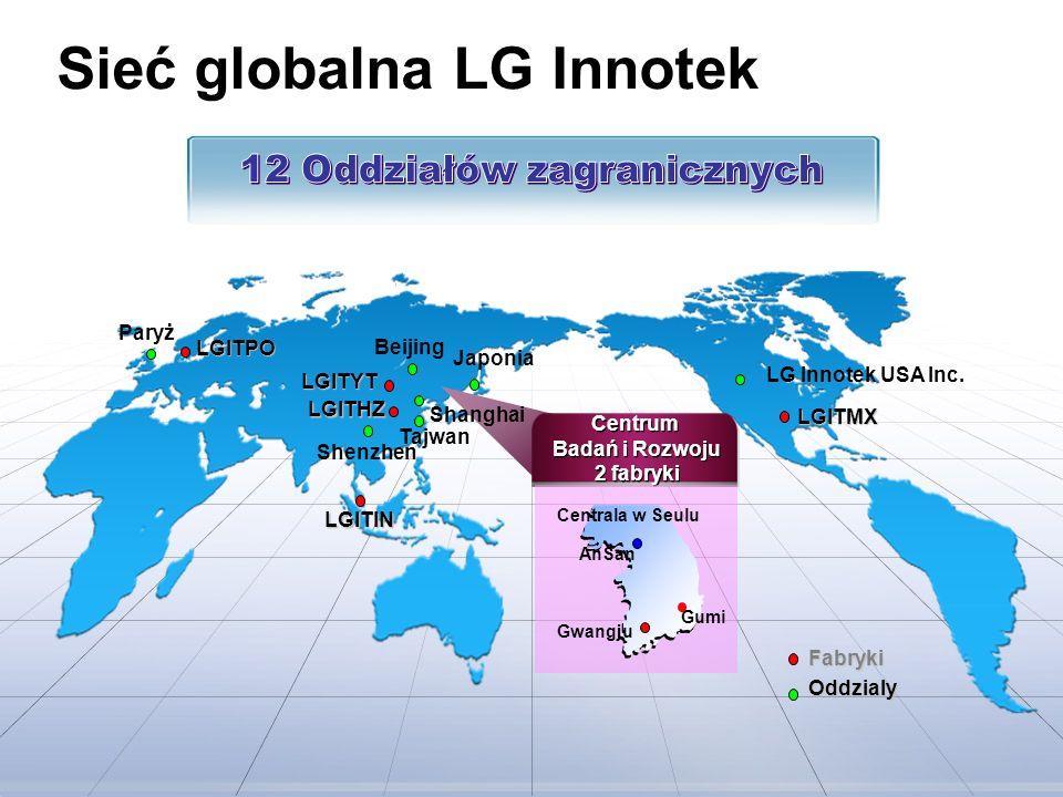 Sieć globalna LG InnotekLGITMX Centrum Badań i Rozwoju 2 fabryki Centrum Badań i Rozwoju 2 fabryki Centrala w Seulu AnSan Gwangju Gumi LGITYT LGITHZ L