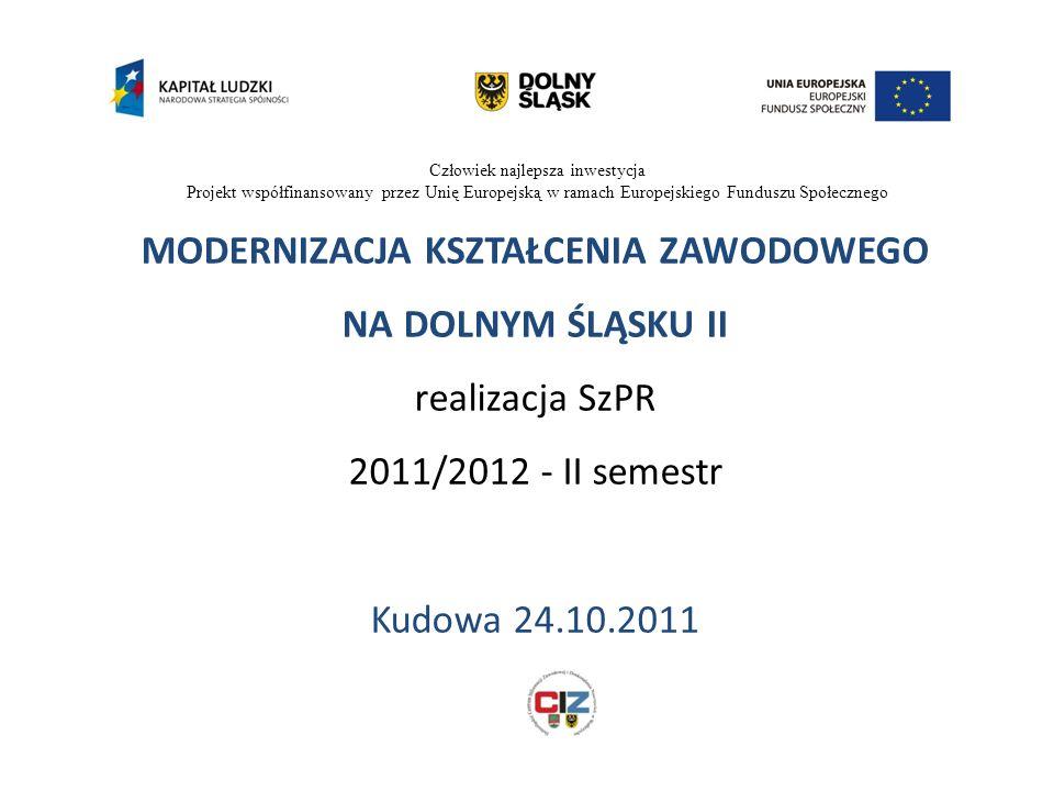 Człowiek najlepsza inwestycja Projekt współfinansowany przez Unię Europejską w ramach Europejskiego Funduszu Społecznego MODERNIZACJA KSZTAŁCENIA ZAWODOWEGO NA DOLNYM ŚLĄSKU II realizacja SzPR 2011/2012 - II semestr Kudowa 24.10.2011