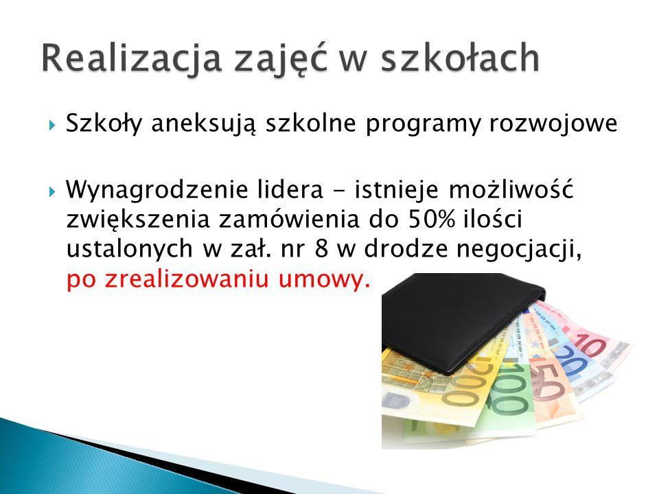 Szkoły aneksują szkolne programy rozwojowe Wynagrodzenie lidera - istnieje możliwość zwiększenia zamówienia do 50% ilości ustalonych w zał.
