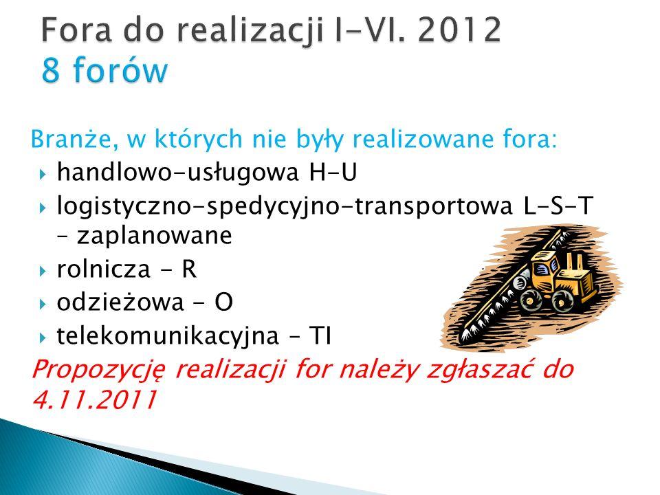 Branże, w których nie były realizowane fora: handlowo-usługowa H-U logistyczno-spedycyjno-transportowa L-S-T – zaplanowane rolnicza - R odzieżowa - O telekomunikacyjna – TI Propozycję realizacji for należy zgłaszać do 4.11.2011