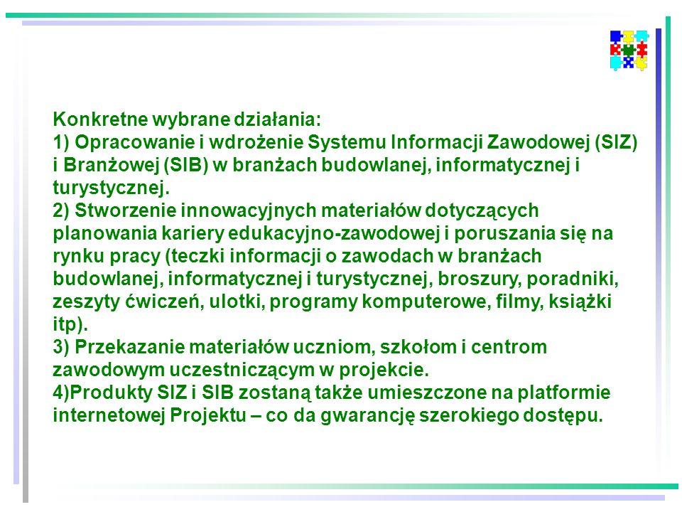 Konkretne wybrane działania: 1) Opracowanie i wdrożenie Systemu Informacji Zawodowej (SIZ) i Branżowej (SIB) w branżach budowlanej, informatycznej i turystycznej.