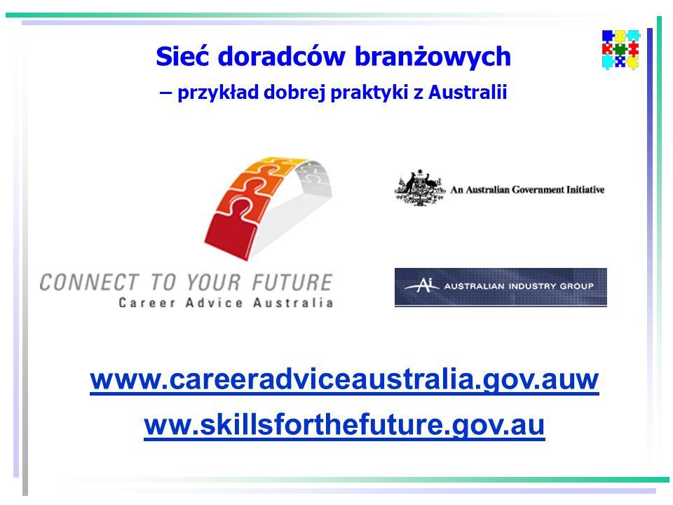 Sieć doradców branżowych – przykład dobrej praktyki z Australii www.careeradviceaustralia.gov.auw ww.skillsforthefuture.gov.au